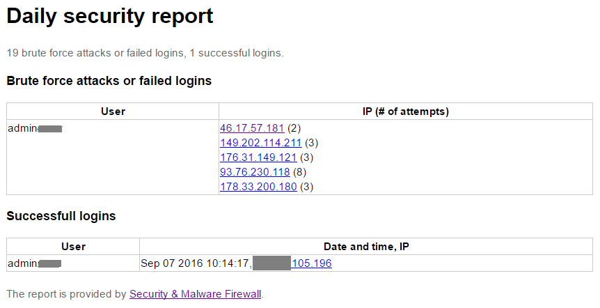 daily-security-report-2